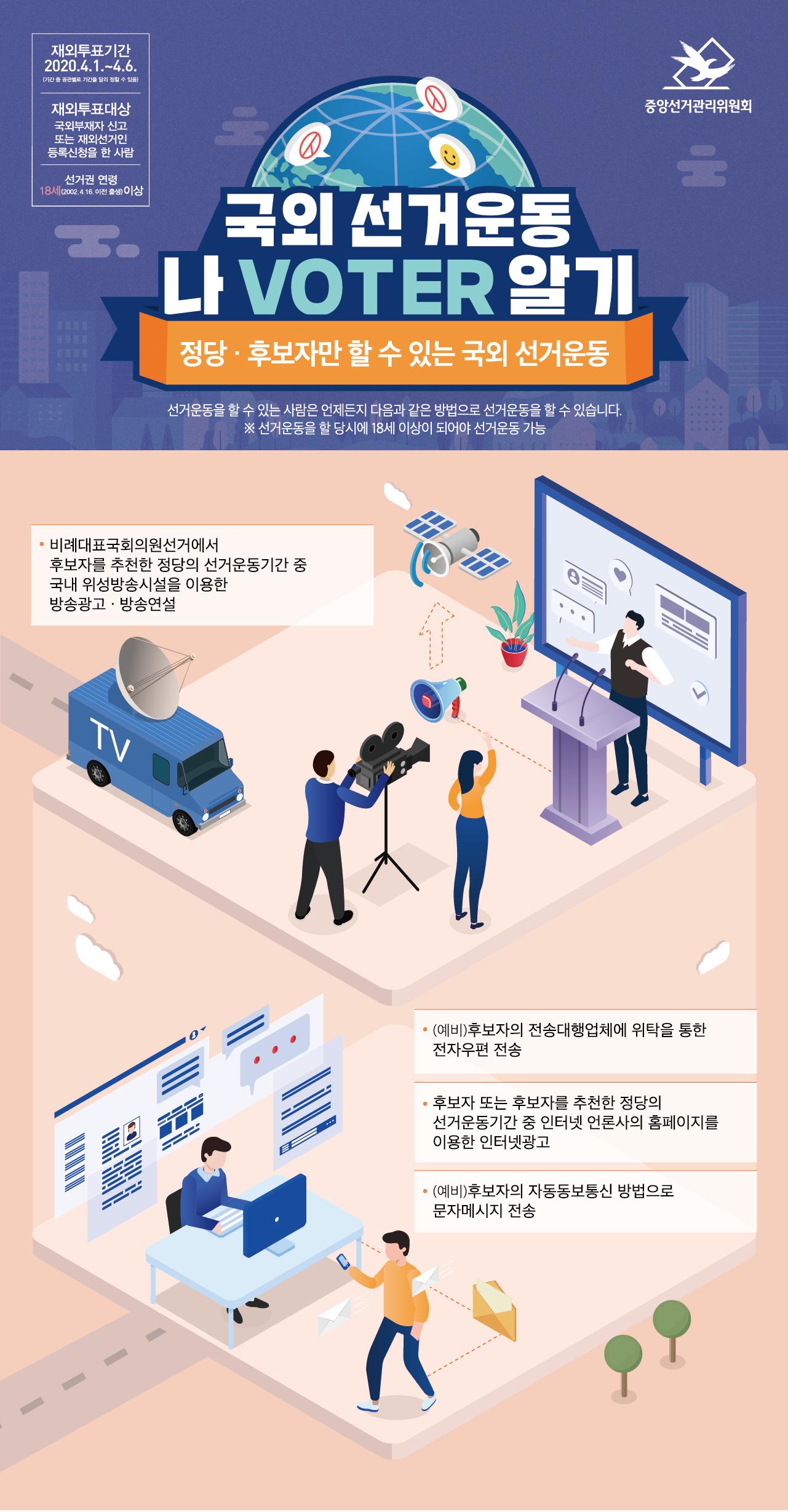 국외 선거운동 인포그래픽3.png