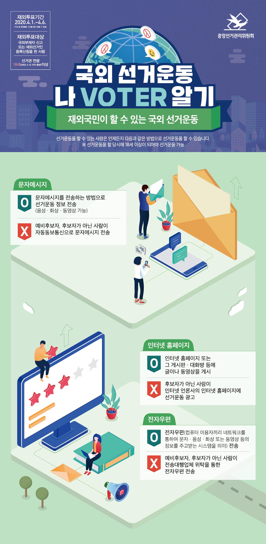 국외 선거운동 인포그래픽2.png
